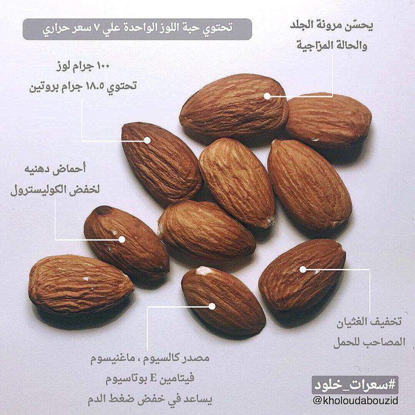 القيمة الغذائيه في اللوز وفوائده لخسارة الوزن خلود ابوزيد