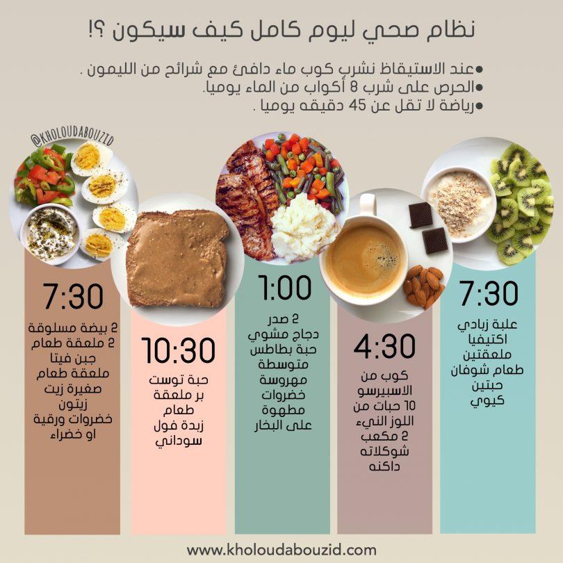 طريقة تقسيم الوجبات لخسارة الوزن خلود ابوزيد