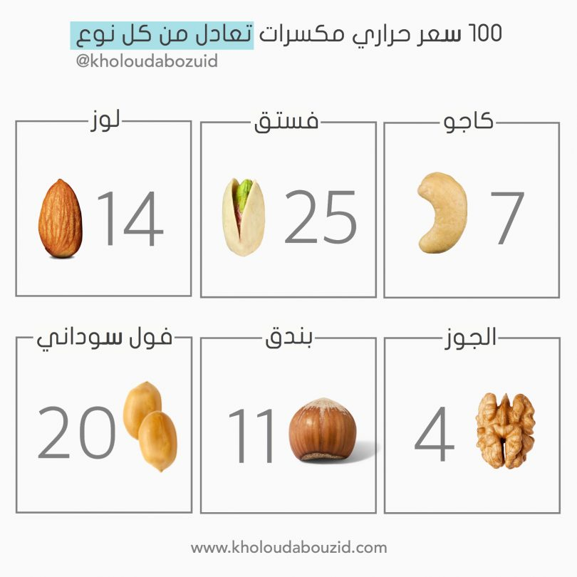 كم سعره حراريه في ملعقة فول سوداني