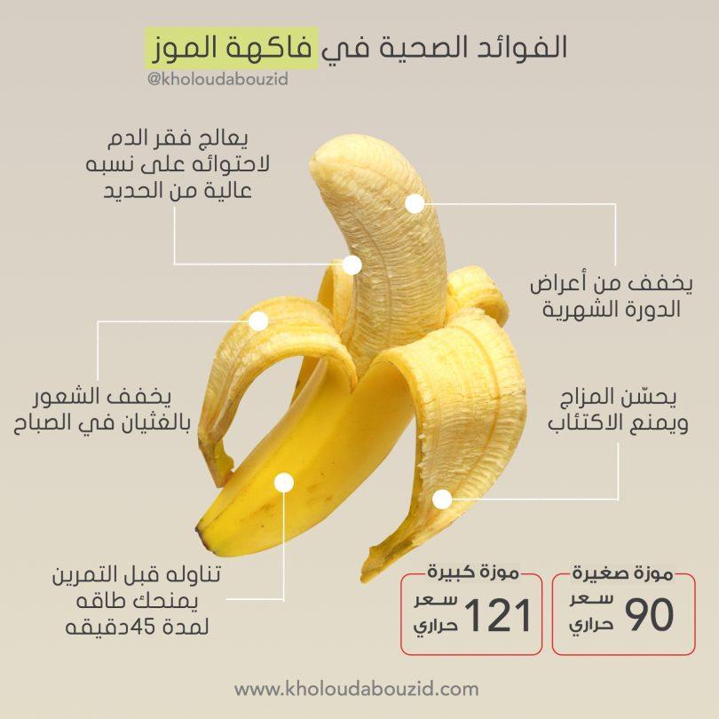الفوائد الصحية في فاكهة الموز خلود ابوزيد